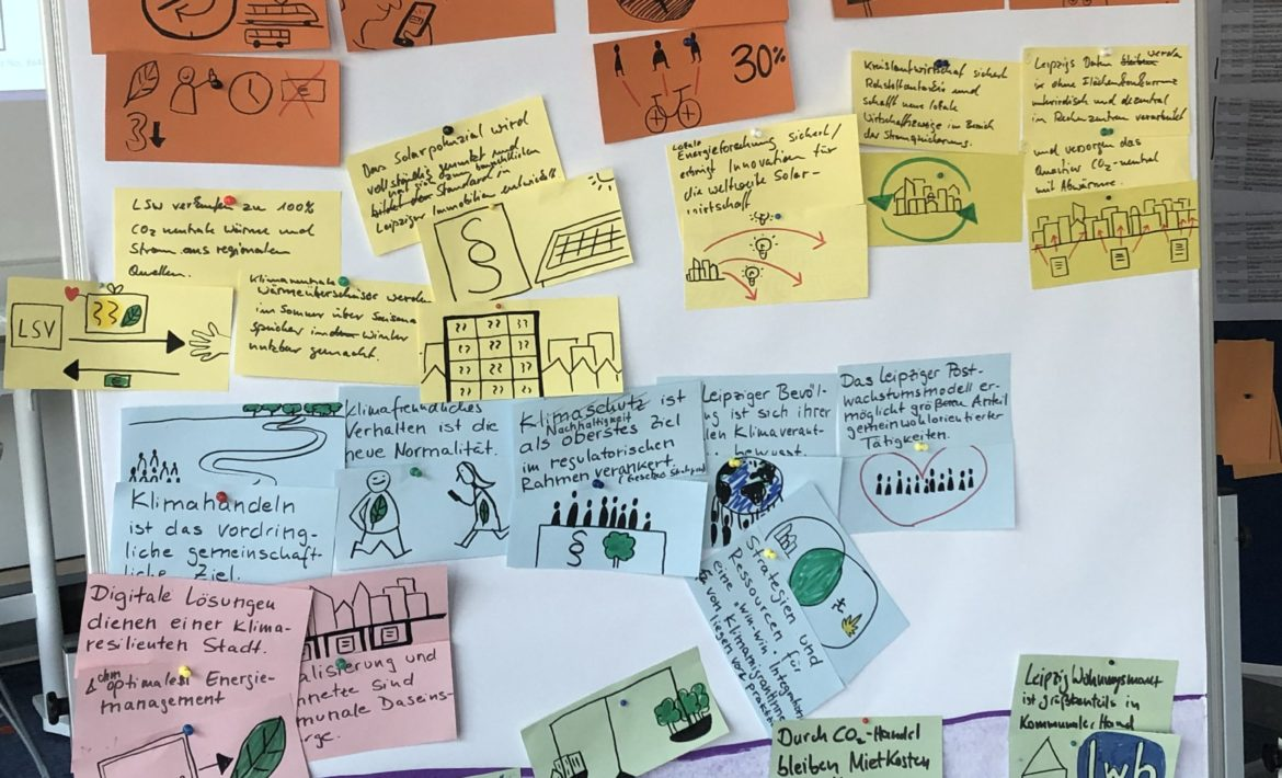 Foto von whiteboard mit post its, Überschrift: VISION STATEMENTS